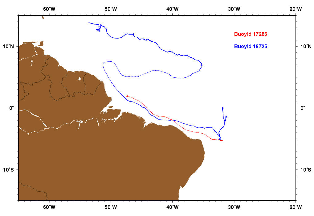 The North Brazil Current